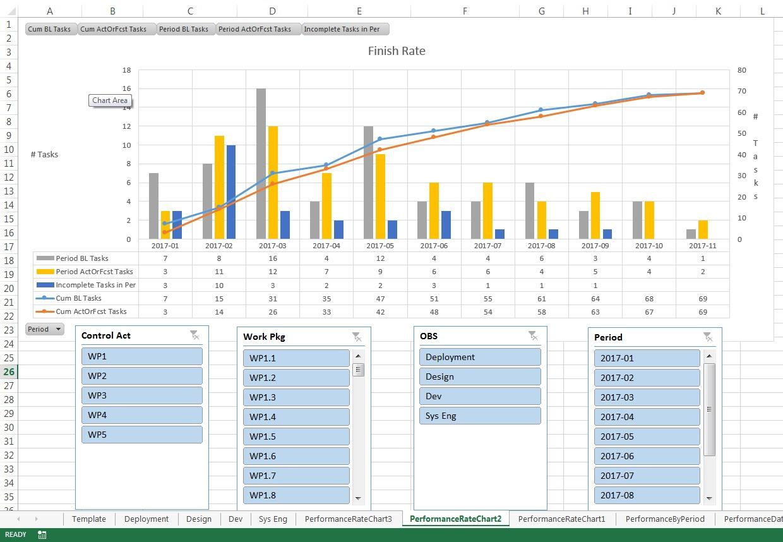 SSI Finish Rate Chart