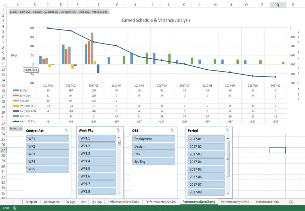 SSI-Earned-Schedule-Variance-Analysis