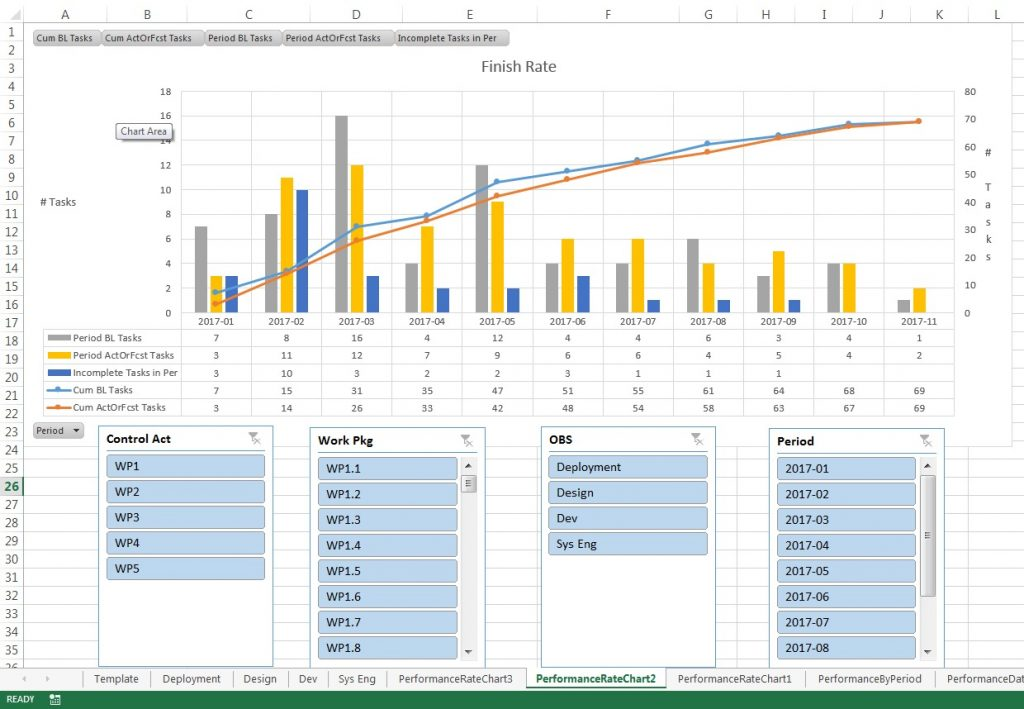 SSI-Finish-Rate-Chart